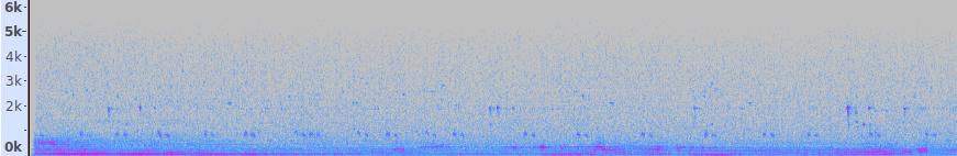 Simple Spectrogram